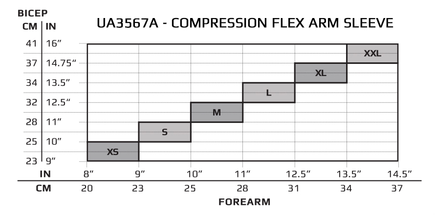 2XU Compression Arm Sleeve Flex SIZE CHART