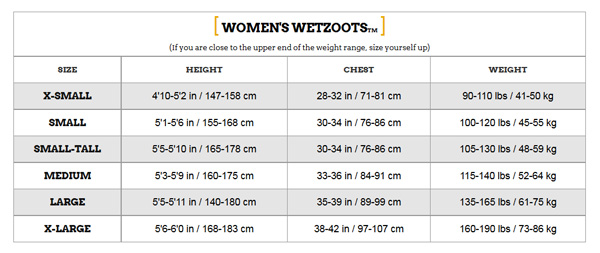 Yamaha Wetsuit Size Chart