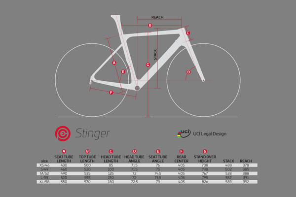 CEEPO STINGER 2019 GEOMETRY.jpg