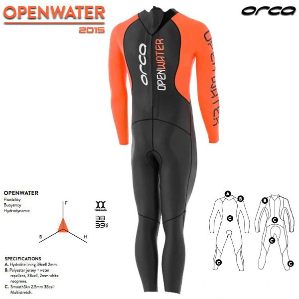 Orca Mens Openwater Core Wetsuit